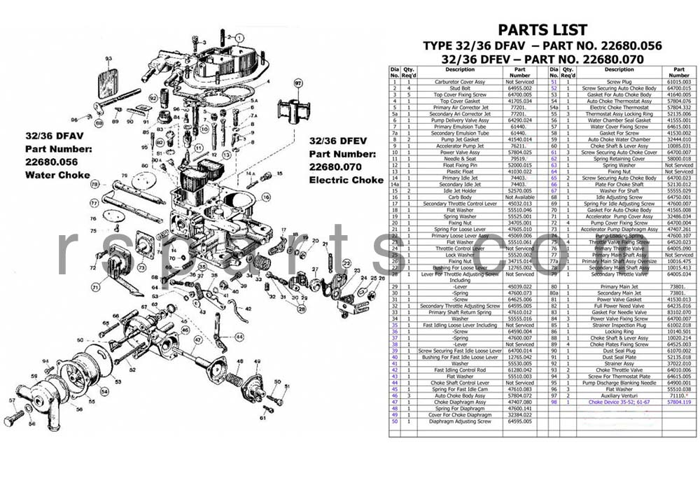 Adl furthermore  moreover  likewise Ed besides Page T. on weber carburetor parts diagram